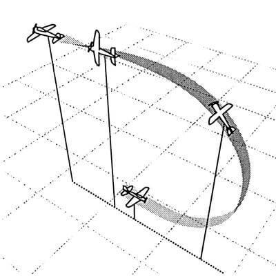 Az Immelmann forduló végrehajtásának sematikus ábrája